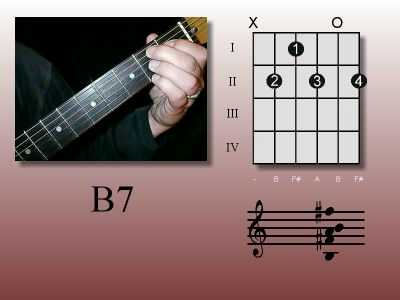 Guitar guitar chords b7 : And Then There Were Five | Catholic Sensibility