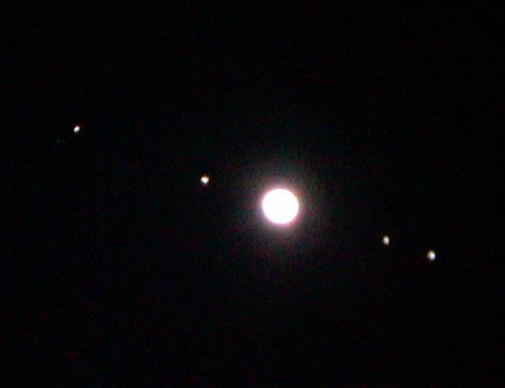 Satellite Imagination: The Galilean Moons of Jupiter ...